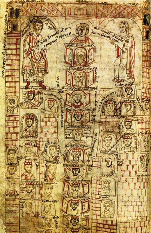 AlberoGenealogicoCarolingi