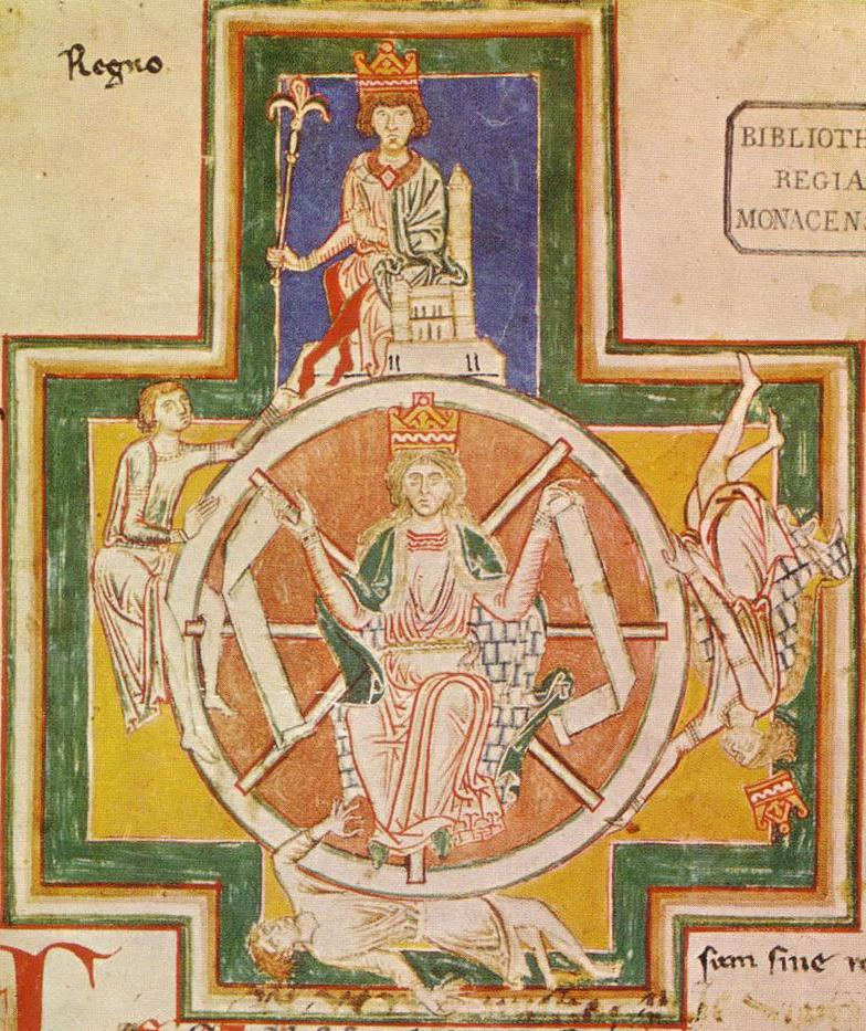 La Ruota della Fortuna in una miniatura del Codex Buranus (1230 ca., Monaco)