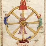 Il simbolo della ruota