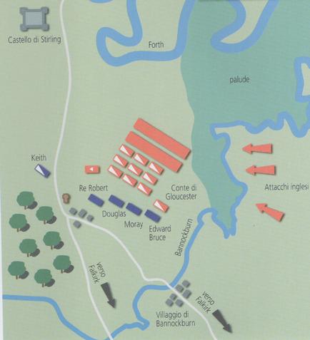 Lo schema tattico della battaglia (da Mondostoria.it)